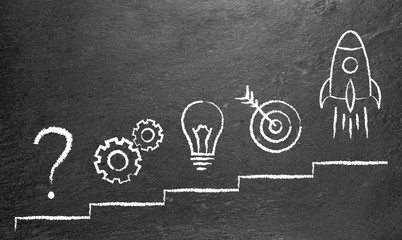Problem und Lösung Business Konzept Kreidetafel
