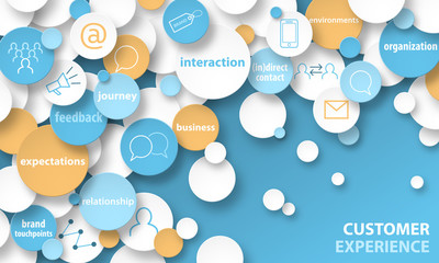 CUSTOMER EXPERIENCE Vector Concept Banner