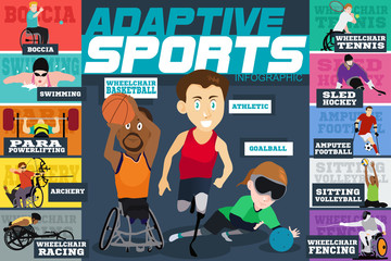 Adaptive Sports Disabled Athletes Infographics