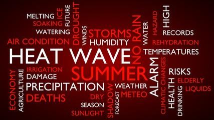 Heat wave word tag cloud. 3D rendering, red variant.