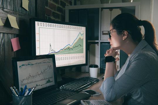 chinese trustworthy analysts focused