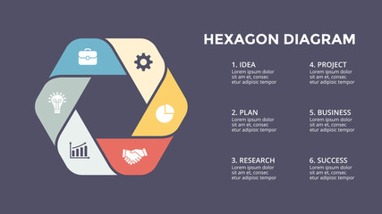 Vector circle arrows infographic, cycle diagram, hexagon graph, presentation chart. Business concept with 6 options, parts, steps, processes. 16x9 dark slide template.