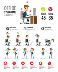 Office syndrome Infographics. Healthcare and medical. flat character design. vector illustration