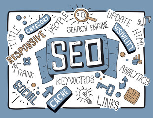 Search engine optimization, SEO concepts