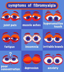 humorous infographic of fibromyalgia symptoms