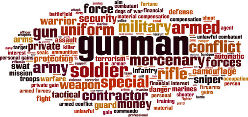 Gunman word cloud