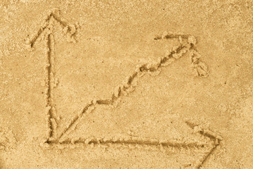 increase graph drawing in sand