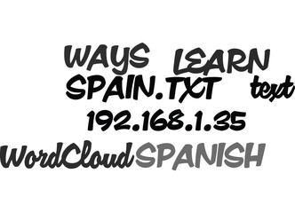 WAYS TO LEARN SPANISH IN SPAIN TEXT WORD CLOUD CONCEPT