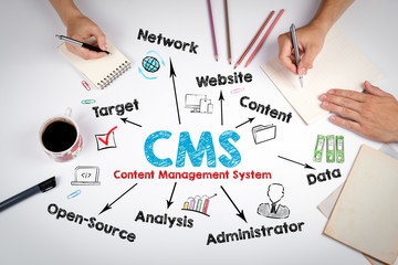 CMS Content Management Concept. The meeting at the white office table.