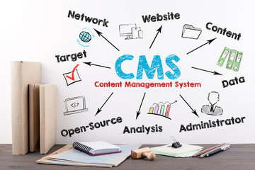 CMS Content Management Concept. Books and stationery on a wooden office desk.