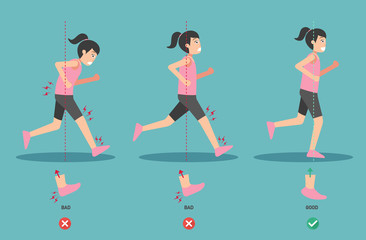 Best and worst positions for running, body posture,illustration