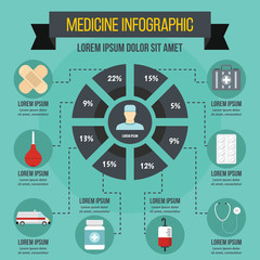 Medicine infographic concept, flat style