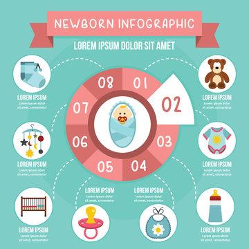 Newborn infographic concept, flat style