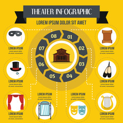Theater infographic concept, flat style
