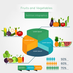 Healthy vegetables infographics with chart and graph
