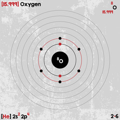 Large and detailed infographic of the element of Oxygen
