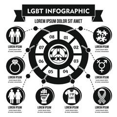 LGBT infographic concept, simple style