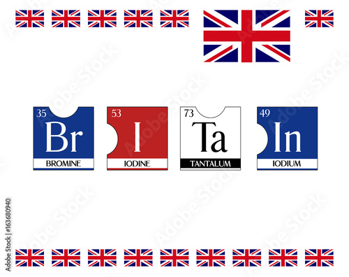 Britain Text Poster From Periodic Table Elements Illustration Vector