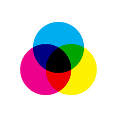CMYK color model scheme. Three overlapping circles in cyan, magenta and yellow color. Print theme icon. Vector illustration.