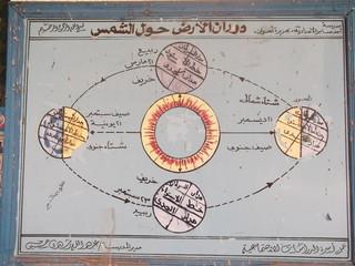 Phases lune arabe egypte assouan ecole ile Elephantine