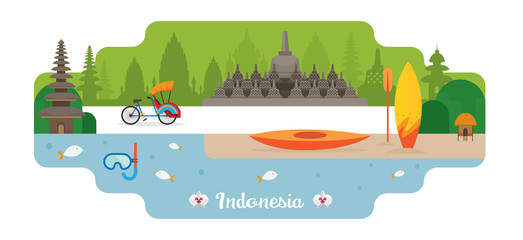 Indonesia Travel and Attraction Landmarks