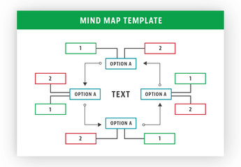 Mind Map Layout with Bright Green Header