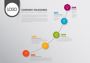 Upward Curve Timeline Infographic Layout