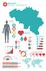 Belgium medical healthcare infographic template with map and multiple charts and graphs