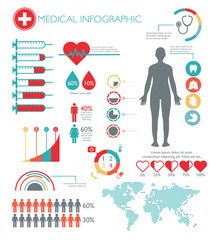 medical healthcare infographic template with multiple charts and graphs