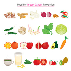 Healthy Food For Breast Cancer Prevention Set, Mammary, Boob, Body, Organs, Physical, Sickness, Health