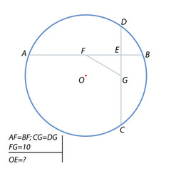 The task of finding the distance from the center of the circle to the point of intersection of the chords