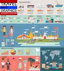 Bangkok  infographic tourist sights of Thailand, welcome to Bangkok. Thailand infographic. Travel to Bangkok presentation template