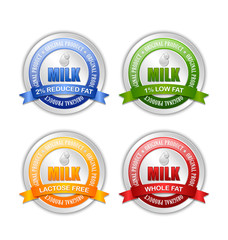 Set of milk icons or badges with ribbons that depict different types of milk on white background
