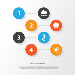 Climate Icons Set. Collection Of Wet, Temperature, Sun And Other Elements. Also Includes Symbols Such As Wet, Cloud, Thermometer.