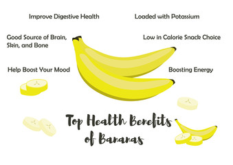 Top Health Benefits of Bananas, Bananass health benefits infographic, vector, illustration