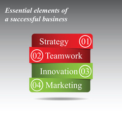 Essential elements of a successful business, vector