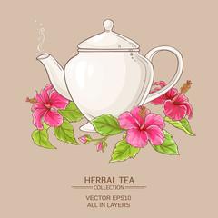 hibiscus tea in teapot