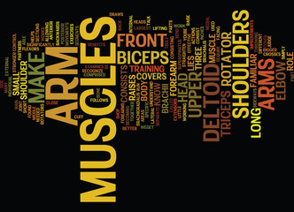 KNOW YOUR MUSCLES THE LOWER BODY Text Background Word Cloud Concept