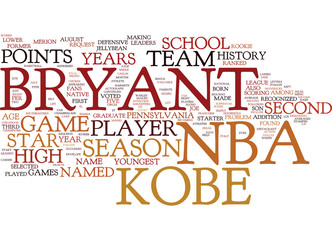 KOBE BRYANT NBA SUPERSTAR Text Background Word Cloud Concept