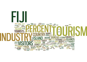 FIJI TOURISM INDUSTRY Text Background Word Cloud Concept