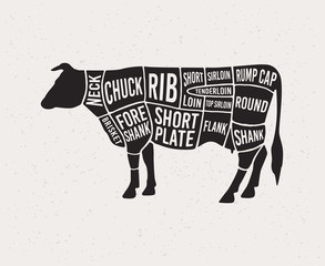 Meat cuts. Diagrams for butcher shop. Scheme of beef. Animal silhouette beef. Vector illustration..