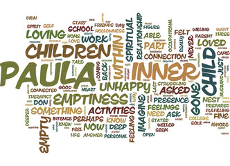 EMPTY NEST SYNDROME Text Background Word Cloud Concept