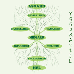 Yggdrasil – vector World tree from Scandinavian mythology. Long branches and deep-reaching roots are symbols of the universe. The Vikings believed that Yggdrasill stores and connects 9 worlds