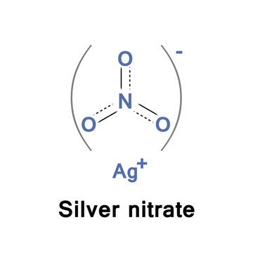 Silver nitrate is an inorganic compound with chemical formula AgNO3. This compound is a versatile precursor to many other silver compounds, such as those used in photography