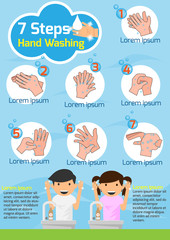 Hands washing properly infographic. How to wash your hands Step. brochure vector illustration.