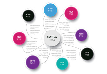 Central Point Infographic Layout