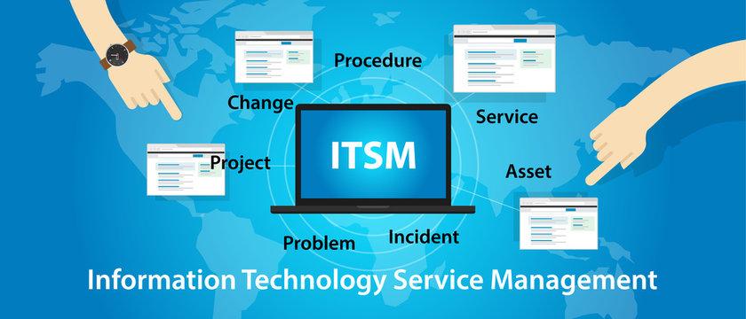 ITSM IT service management technology information