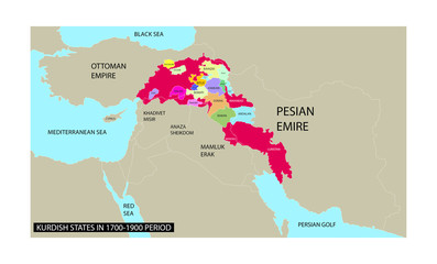 Great Kurdistan Map with all the kurdish states in it from 1700s to 1900s