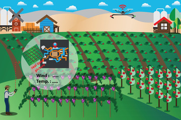 Smart Farm Concept,Farmer used drone for watching his farm - Vector