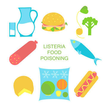 listeria contaminated food
